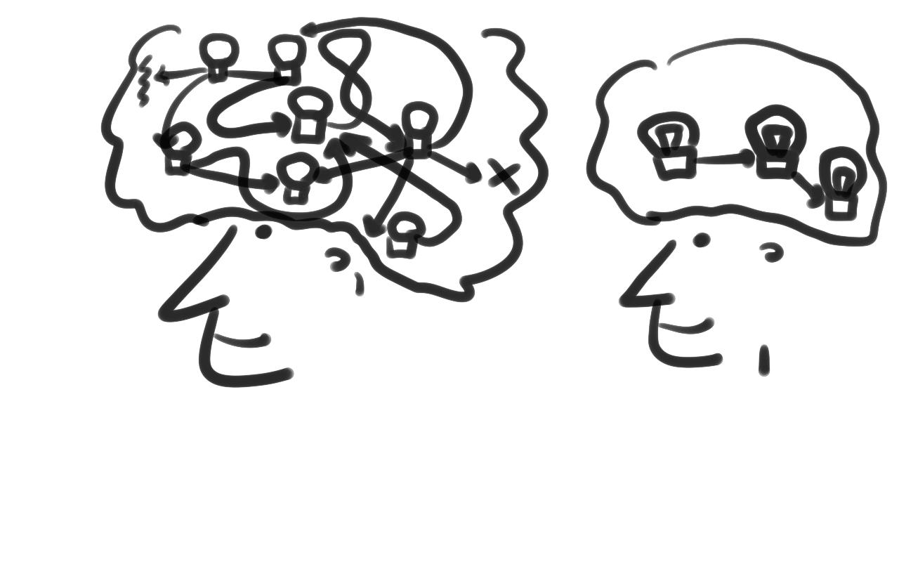 ¿Qué hay dentro de tu cabeza?