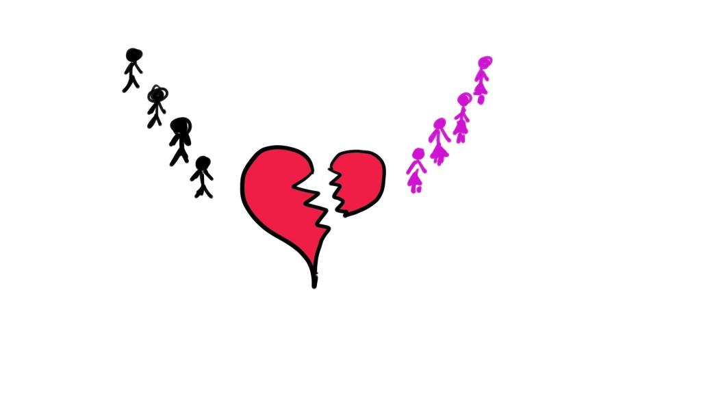 Como recuperar a tu ex pareja corazón