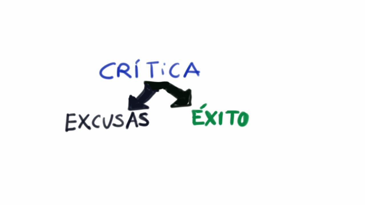 Cómo reaccionar ante la crítica excusa o éxito