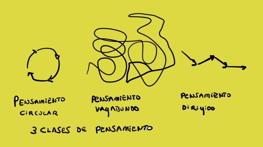 3 formas de pensar