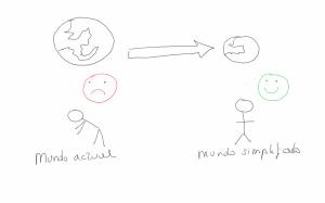 Simplificar el mundo. Entusiasmado.com