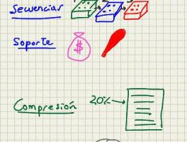 Cómo aprender más rápido con Tim Ferris sistema DiSSS