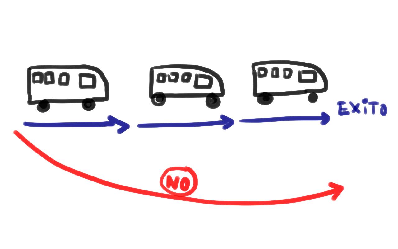 Autobuses hacia el éxito