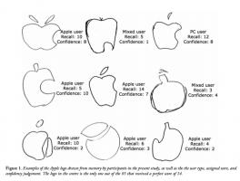 No todas las manzanas son iguales