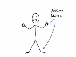 La postura que duplica tu atractivo