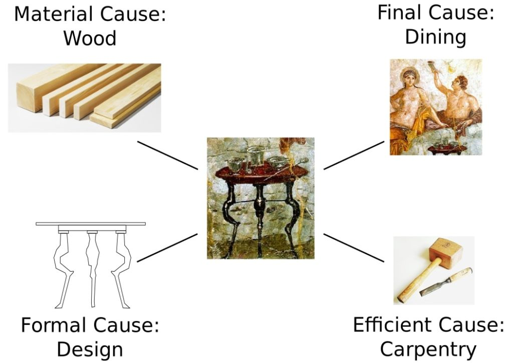 Las causas de Aristóteles